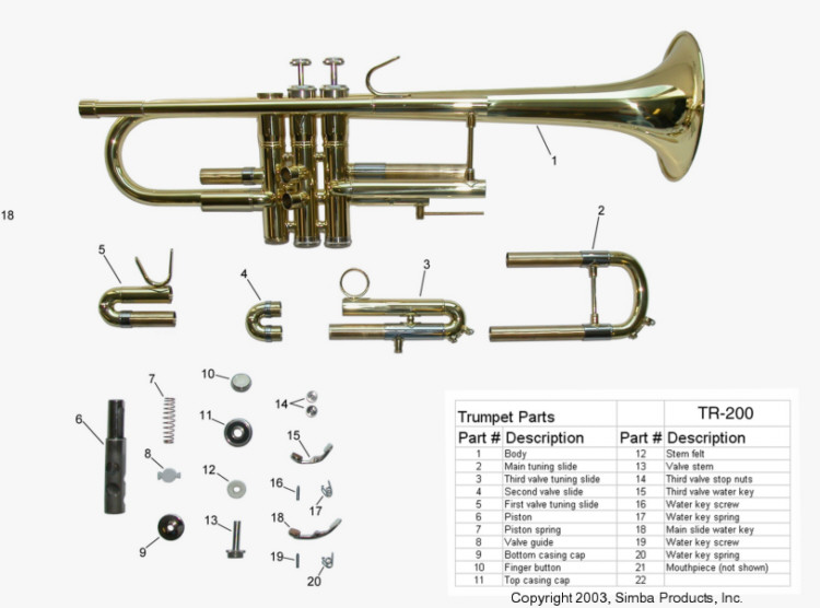 TR200_parts_list simba parts products quality music instruments